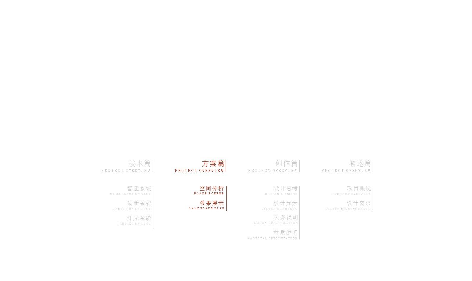 售樓部樣板間 軟裝改造插图(11)