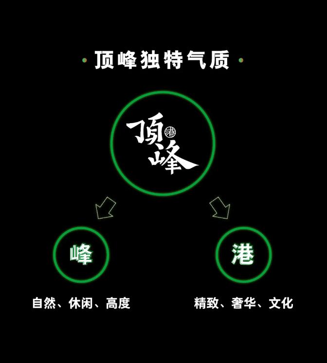 【藝鼎設計】惠州第一傢!簡約、精致、摩登的頂峰茶餐廳,愛瞭愛瞭插图1