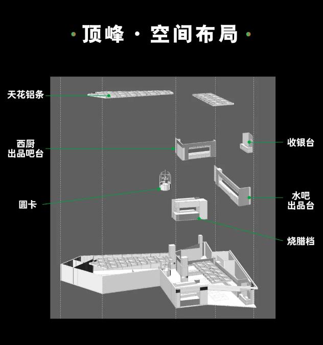 【藝鼎設計】惠州第一傢!簡約、精致、摩登的頂峰茶餐廳,愛瞭愛瞭插图3